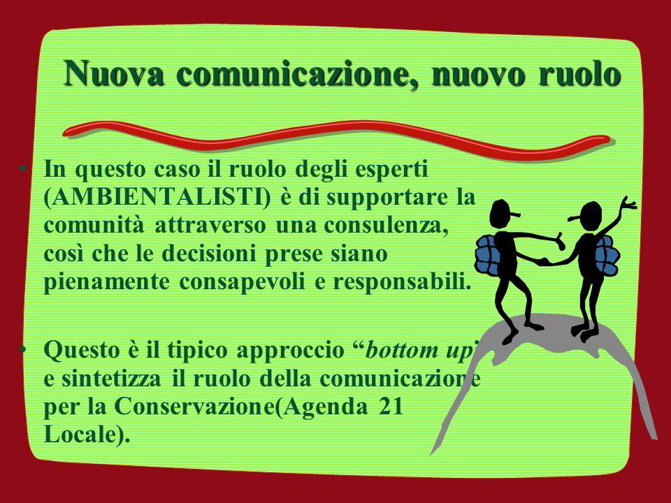 Nuova comunicazione, nuovo ruolo