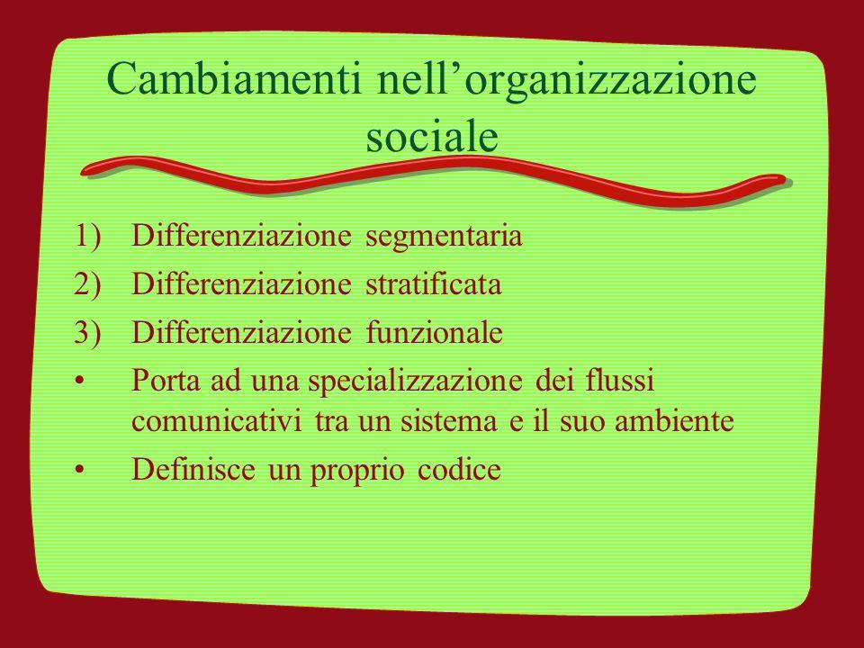 Cambiamenti nell'organizzazione sociale