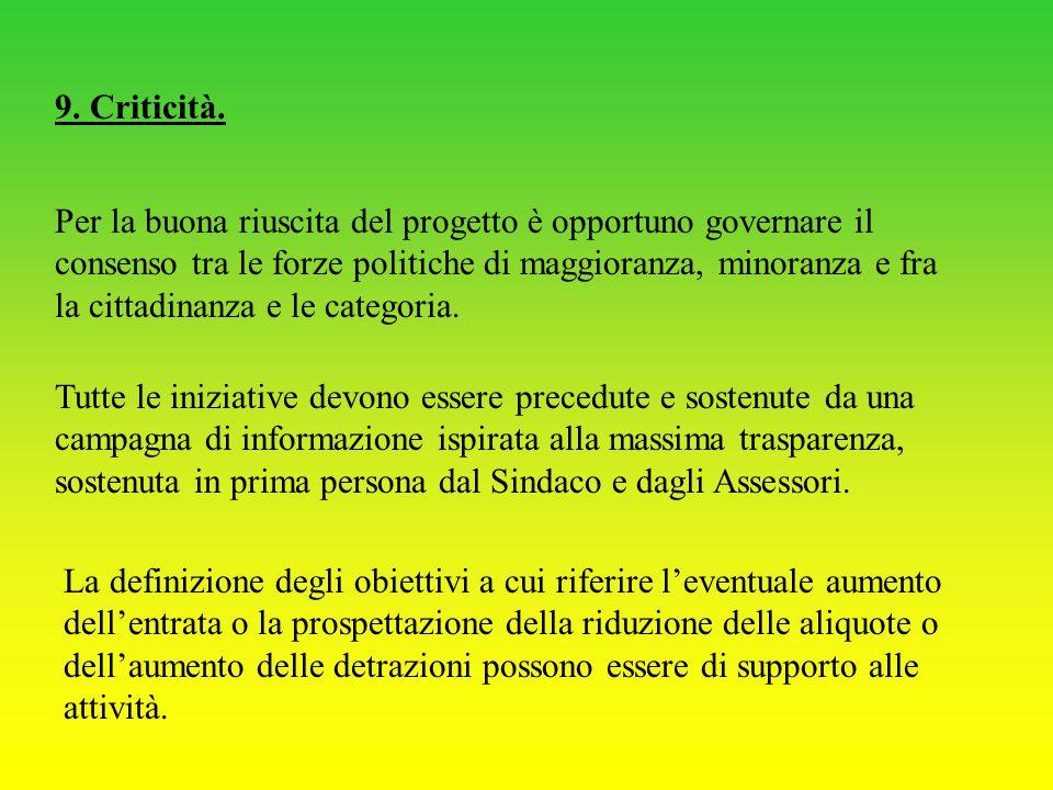 9. Criticità.