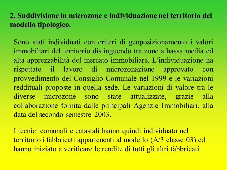 2. Suddivisione in microzone e individuazione nel territorio del modello tipologico.
