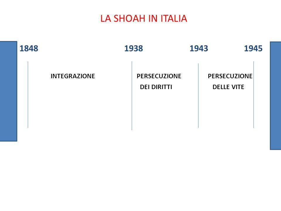 LA SHOAH IN ITALIA 1848 1938 1943 1945.