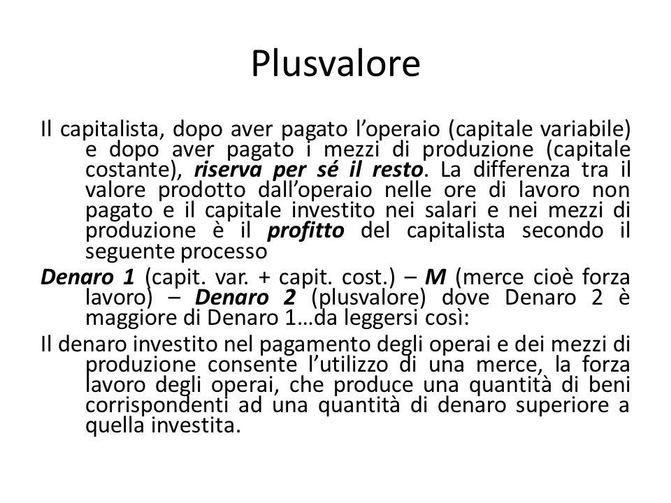 Plusvalore