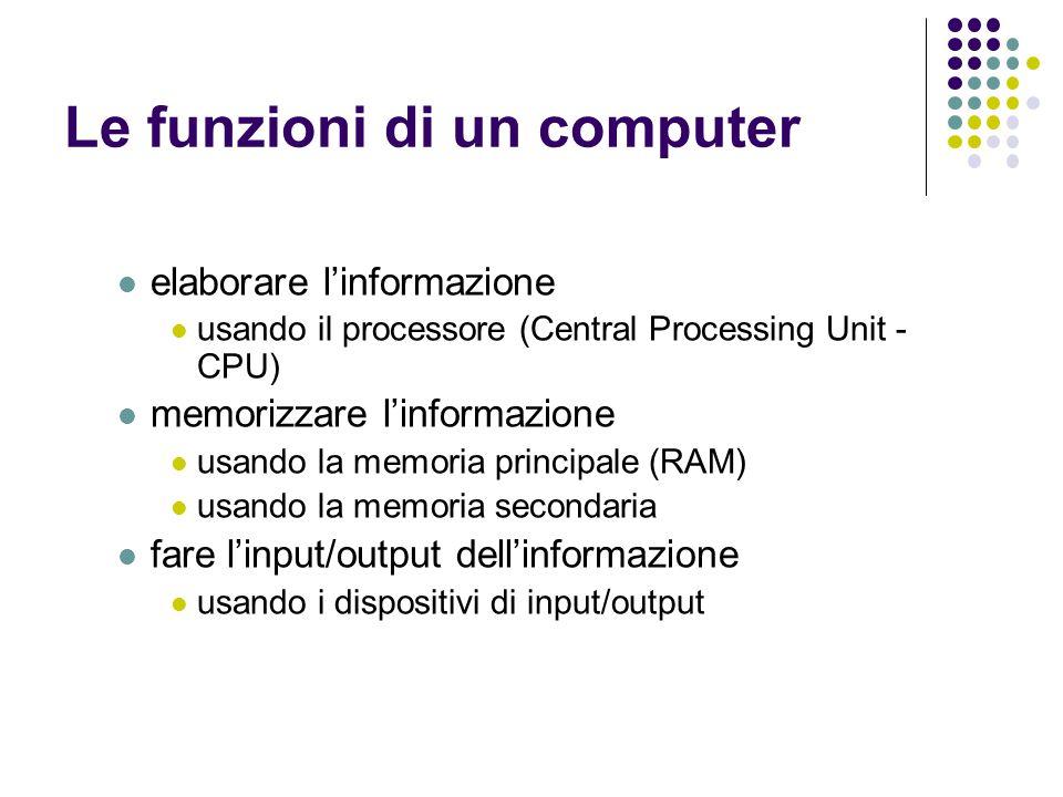 Le funzioni di un computer