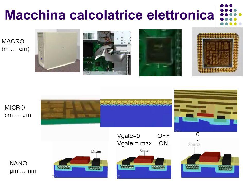 Macchina calcolatrice elettronica