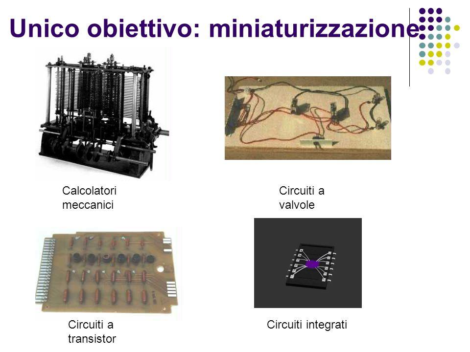 Unico obiettivo: miniaturizzazione