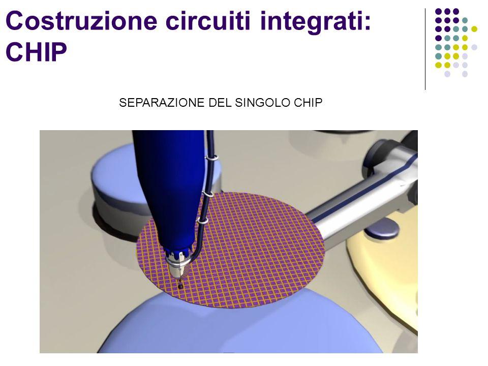 Costruzione circuiti integrati: CHIP