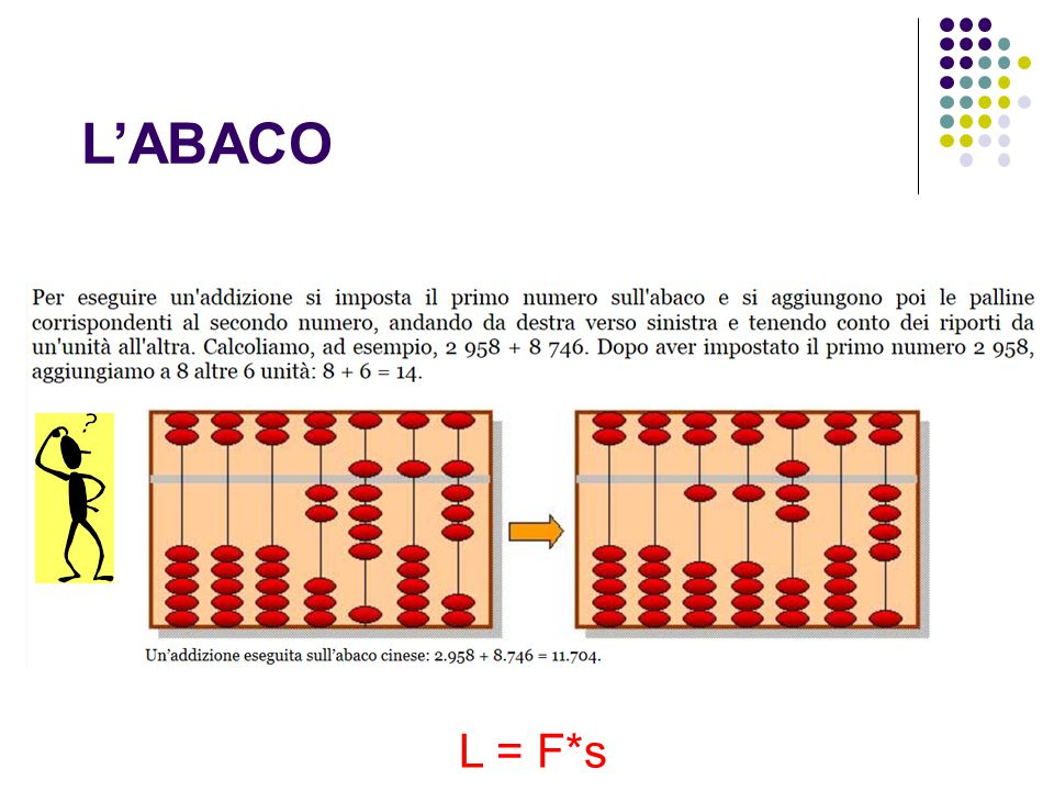 L'ABACO L = F*s