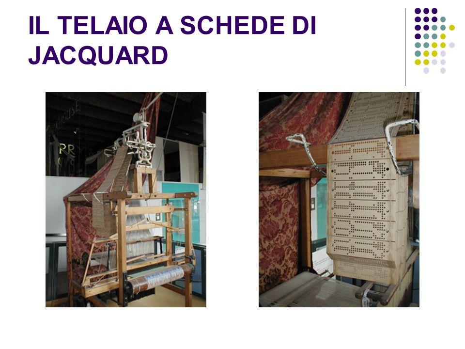 IL TELAIO A SCHEDE DI JACQUARD