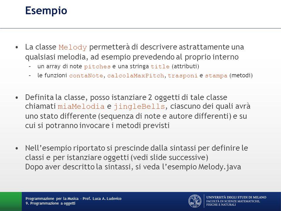 Esempio La classe Melody permetterà di descrivere astrattamente una qualsiasi melodia, ad esempio prevedendo al proprio interno.