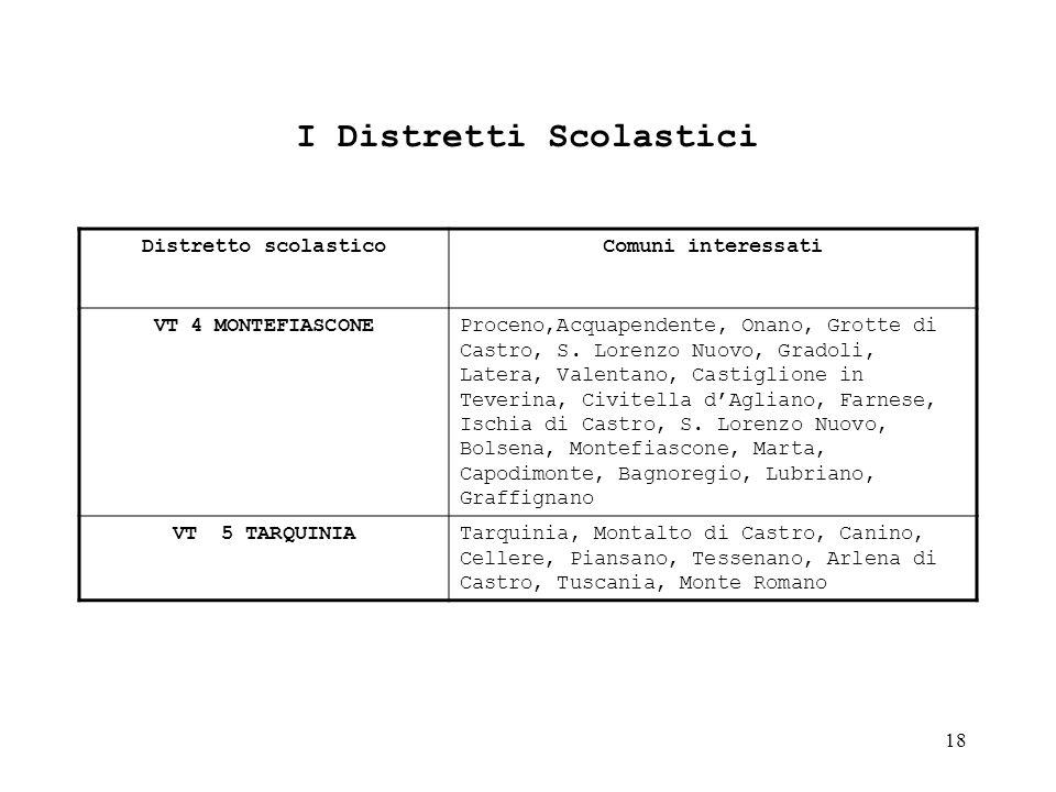 I Distretti Scolastici