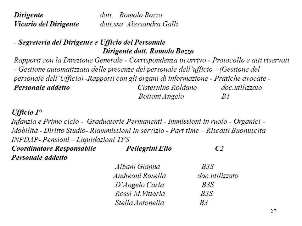 Dirigente dott. Romolo Bozzo