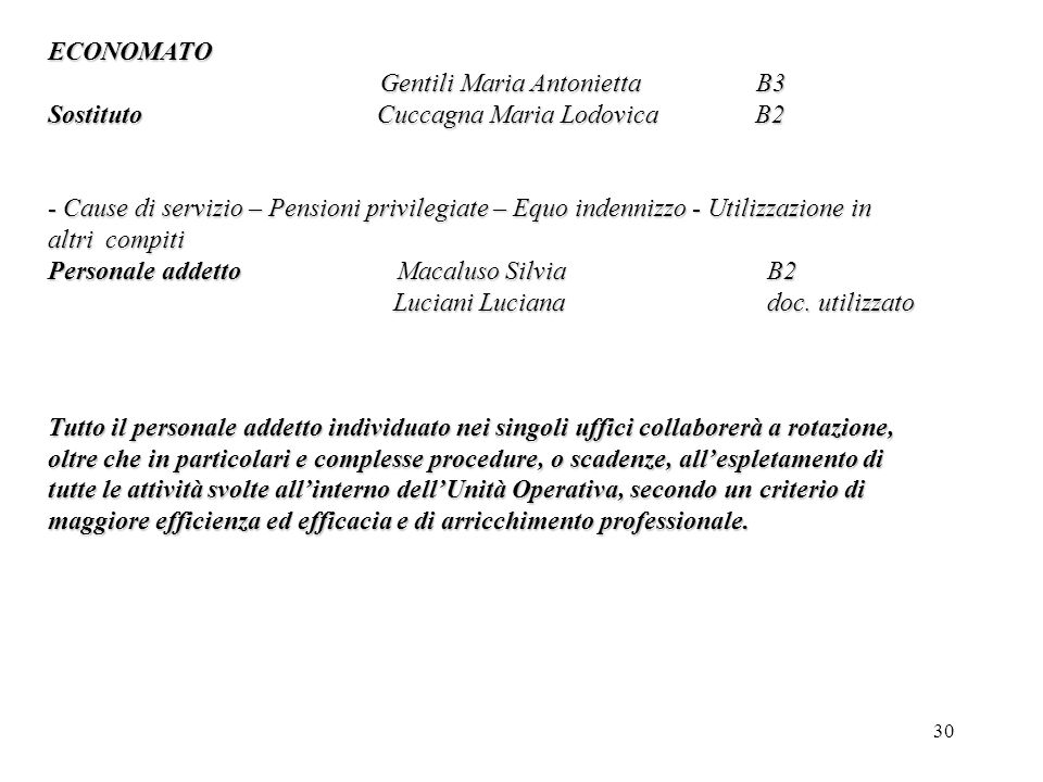 ECONOMATO Gentili Maria Antonietta B3.