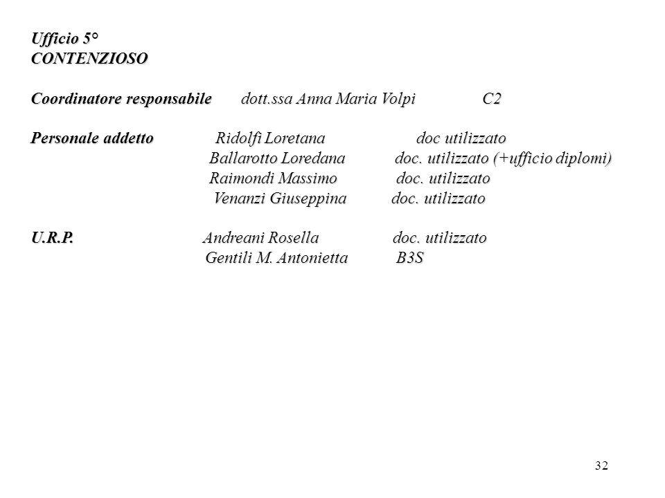 Ufficio 5° CONTENZIOSO Coordinatore responsabile dott.ssa Anna Maria Volpi C2.