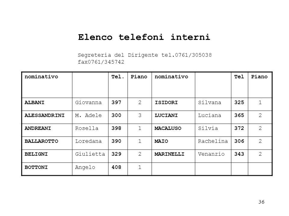 Elenco telefoni interni