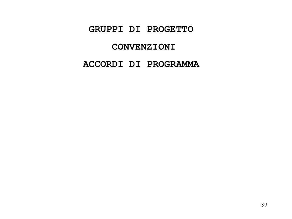 GRUPPI DI PROGETTO CONVENZIONI ACCORDI DI PROGRAMMA