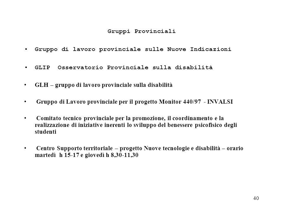 Gruppi Provinciali Gruppo di lavoro provinciale sulle Nuove Indicazioni. GLIP Osservatorio Provinciale sulla disabilità.