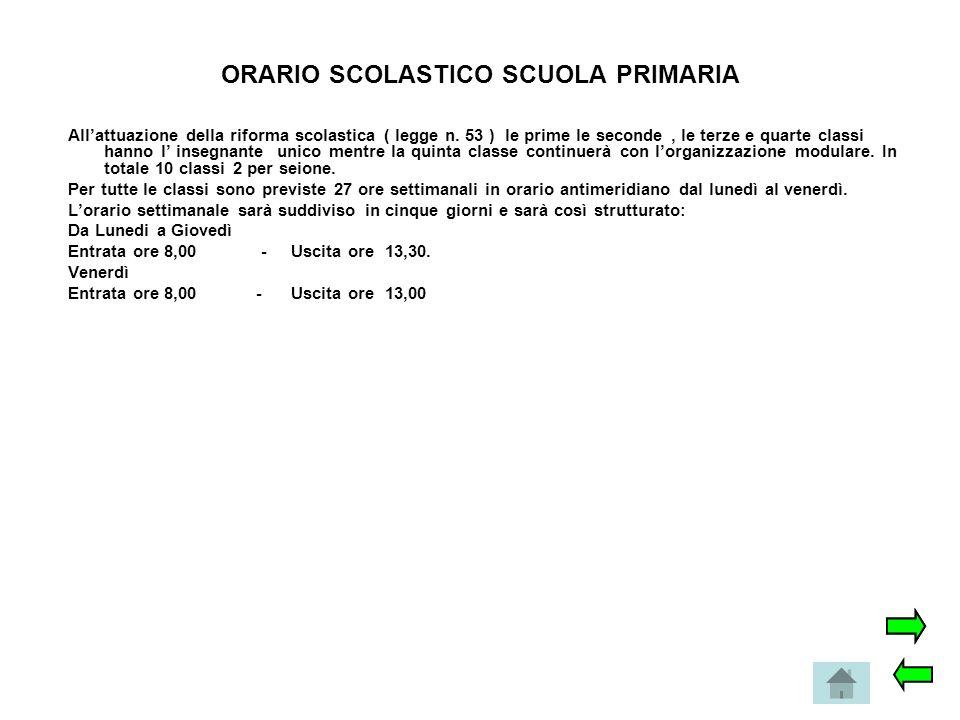 ORARIO SCOLASTICO SCUOLA PRIMARIA