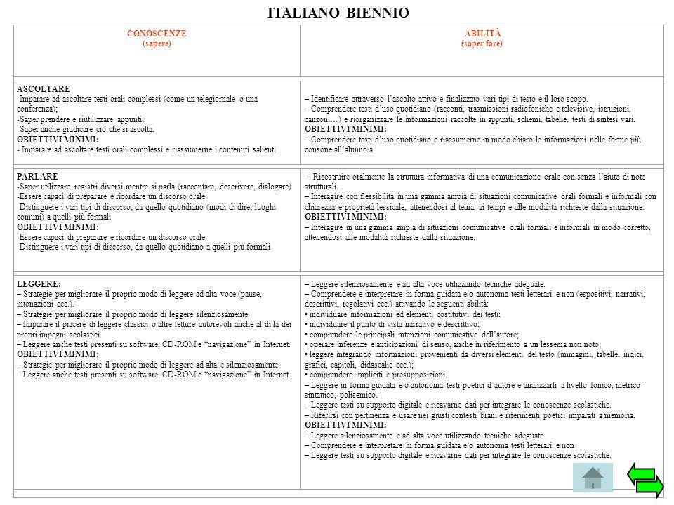 ITALIANO BIENNIO 115 CONOSCENZE (sapere) ABILITÀ (saper fare)