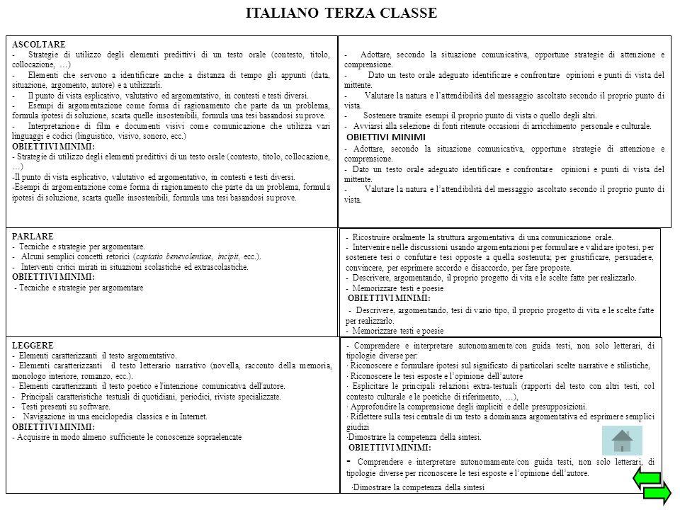 ITALIANO TERZA CLASSE ASCOLTARE. Strategie di utilizzo degli elementi predittivi di un testo orale (contesto, titolo, collocazione, …)