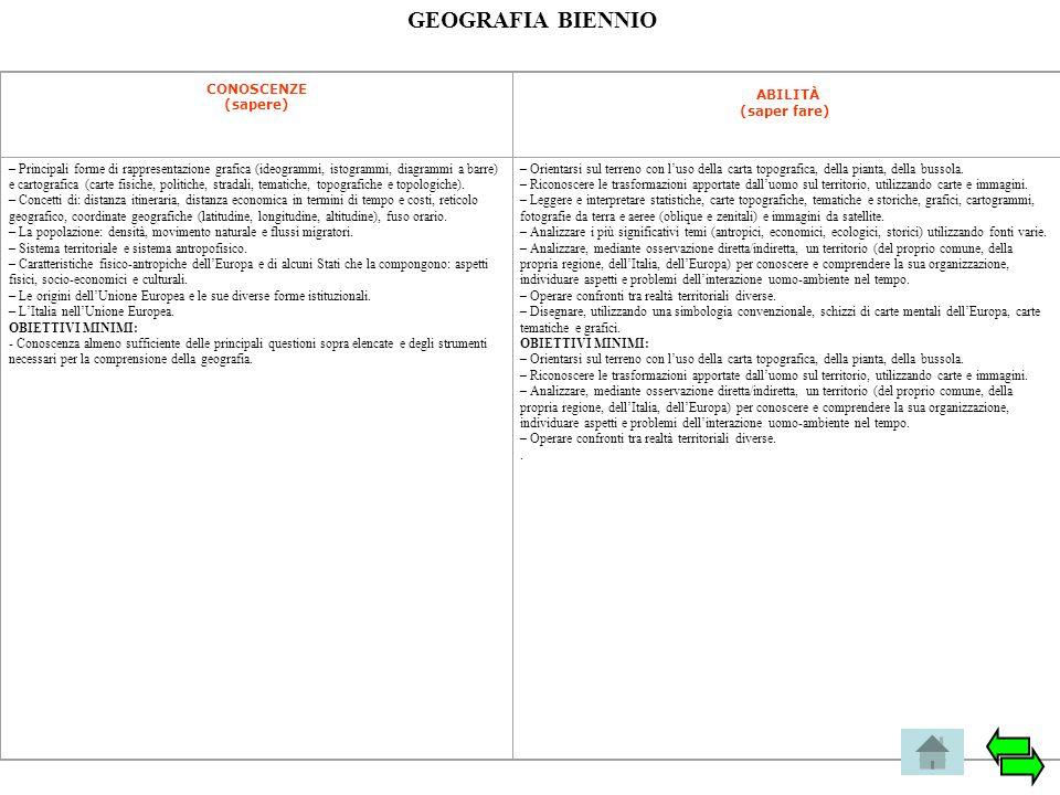 GEOGRAFIA BIENNIO ABILITÀ (saper fare) CONOSCENZE (sapere)