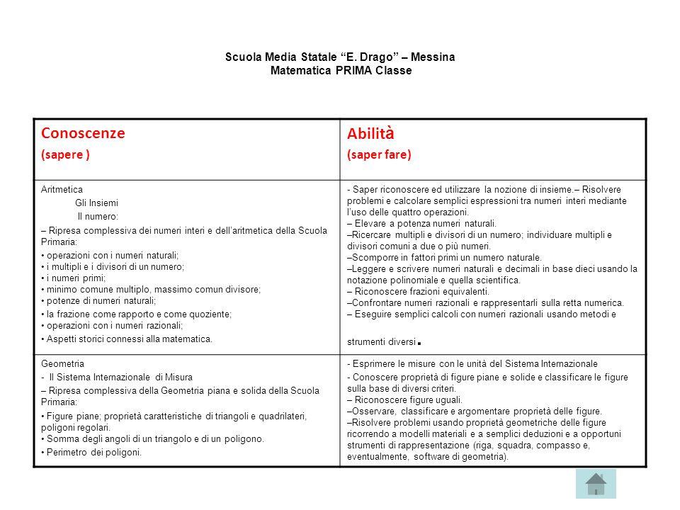 Scuola Media Statale E. Drago – Messina Matematica PRIMA Classe
