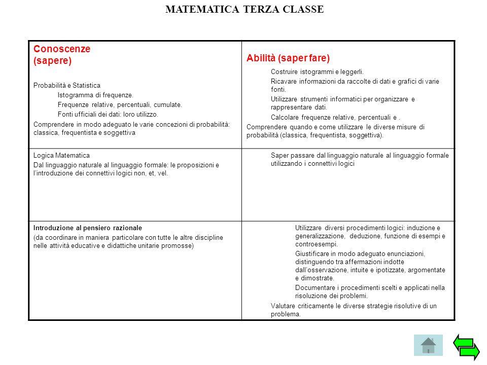 MATEMATICA TERZA CLASSE