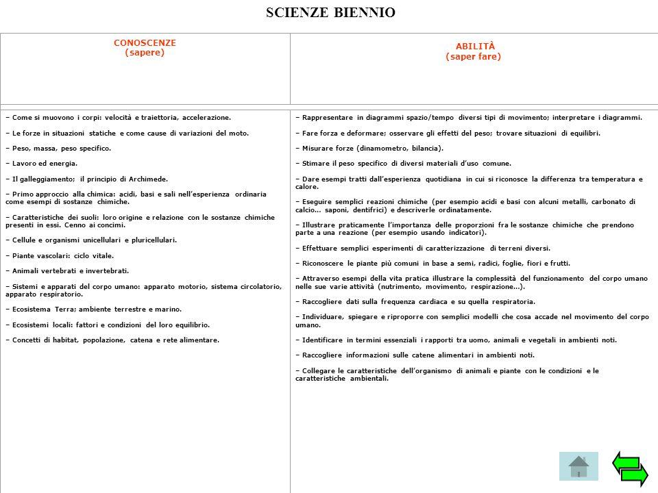 SCIENZE BIENNIO ABILITÀ (saper fare) CONOSCENZE (sapere)