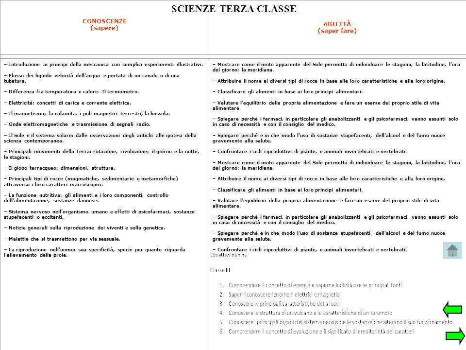 SCIENZE TERZA CLASSE CONOSCENZE (sapere) ABILITÀ (saper fare)