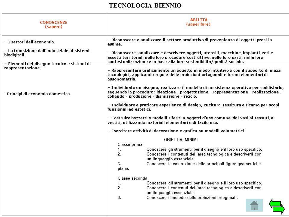 TECNOLOGIA BIENNIO ABILITÀ (saper fare) OBIETTIVI MINIMI Classe prima