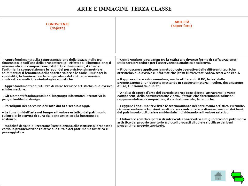 ARTE E IMMAGINE TERZA CLASSE