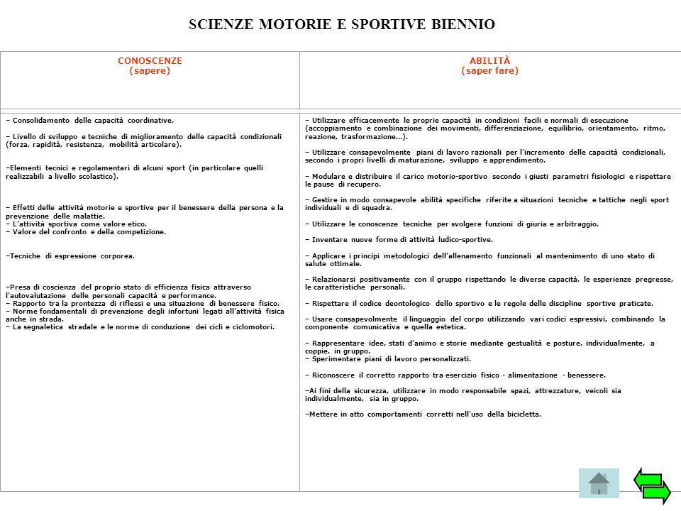 SCIENZE MOTORIE E SPORTIVE BIENNIO