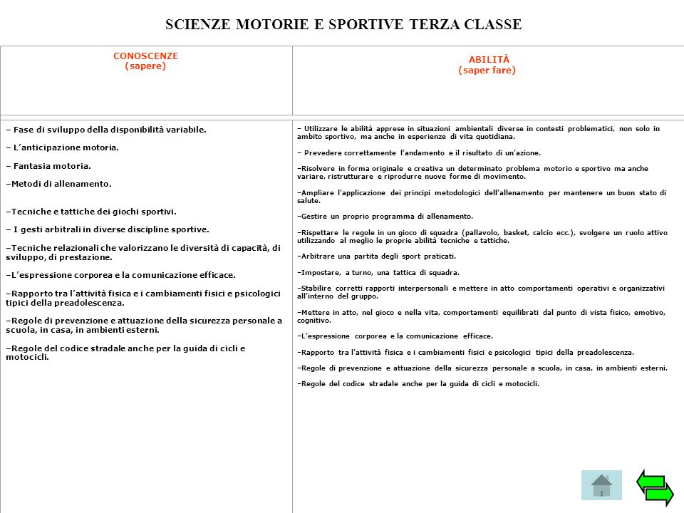 SCIENZE MOTORIE E SPORTIVE TERZA CLASSE