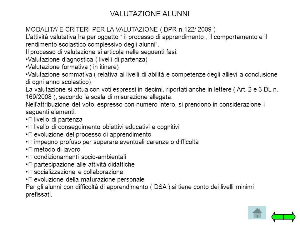 VALUTAZIONE ALUNNI MODALITA' E CRITERI PER LA VALUTAZIONE ( DPR n.122/ 2009 )