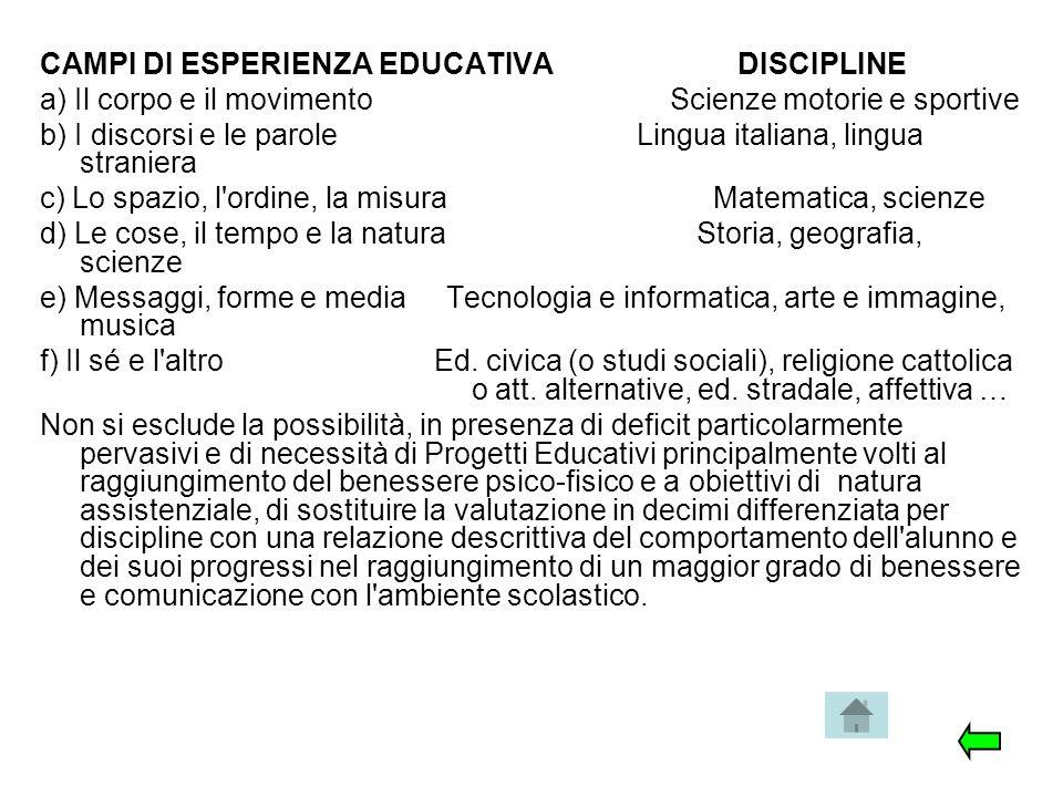 CAMPI DI ESPERIENZA EDUCATIVA DISCIPLINE
