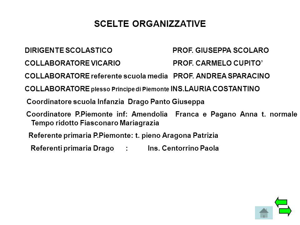 SCELTE ORGANIZZATIVE DIRIGENTE SCOLASTICO PROF. GIUSEPPA SCOLARO