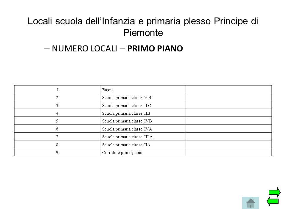 Locali scuola dell'Infanzia e primaria plesso Principe di Piemonte