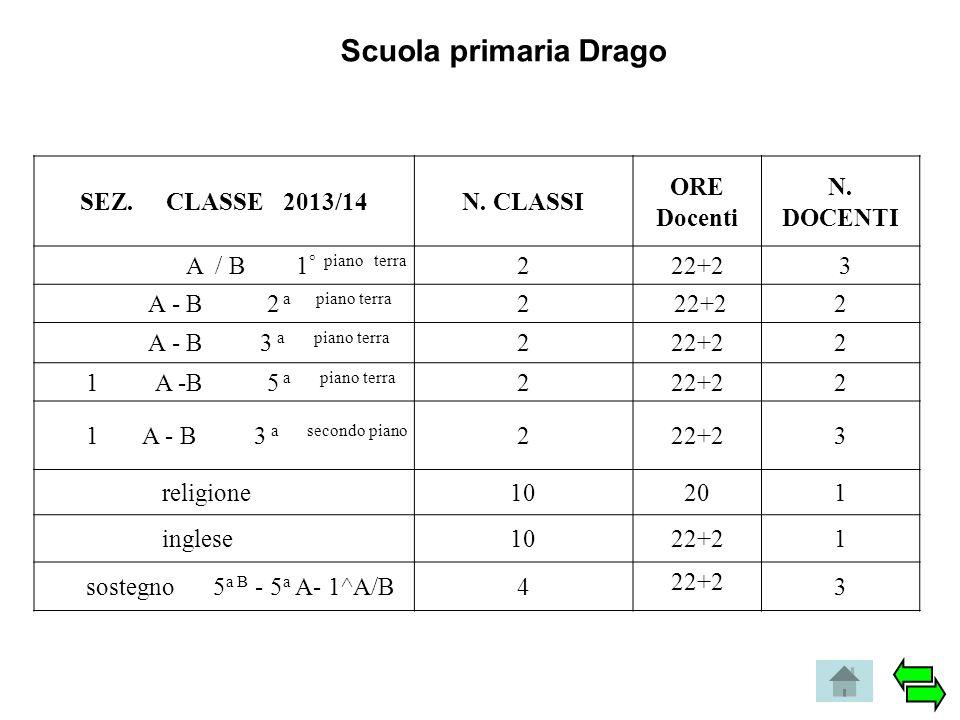 Scuola primaria Drago SEZ. CLASSE 2013/14 N. CLASSI ORE Docenti
