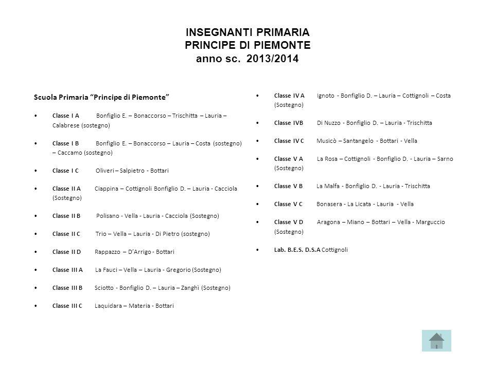 INSEGNANTI PRIMARIA PRINCIPE DI PIEMONTE anno sc. 2013/2014
