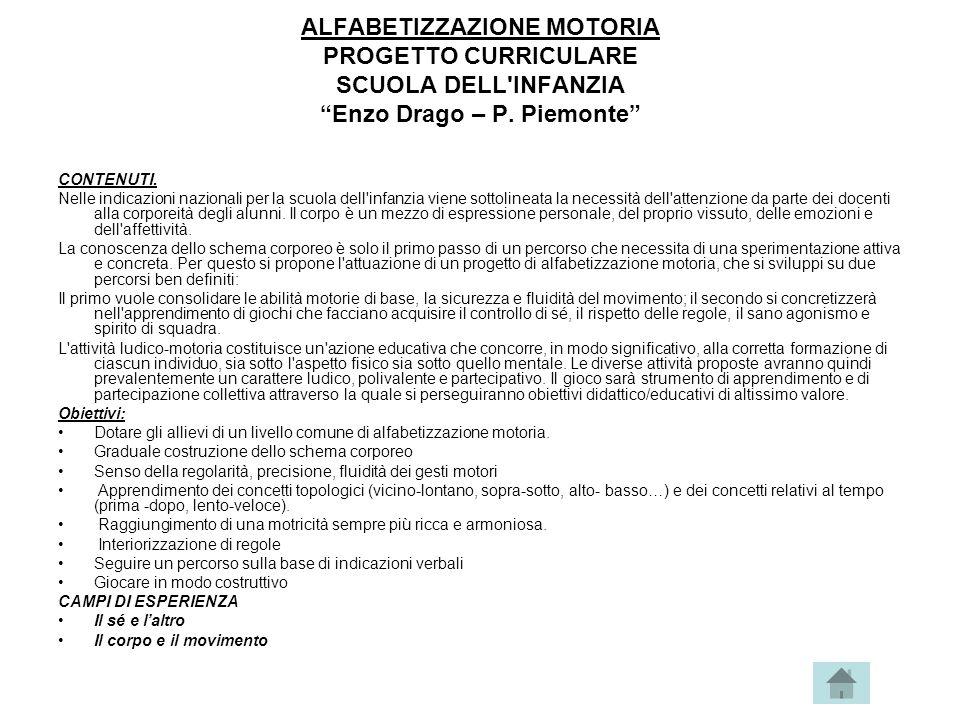 ALFABETIZZAZIONE MOTORIA PROGETTO CURRICULARE SCUOLA DELL INFANZIA Enzo Drago – P. Piemonte