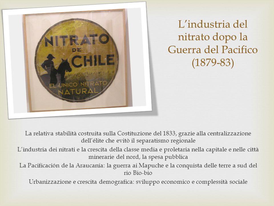 L'industria del nitrato dopo la Guerra del Pacifico (1879-83)