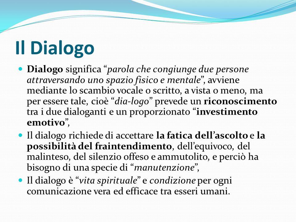 Il Dialogo