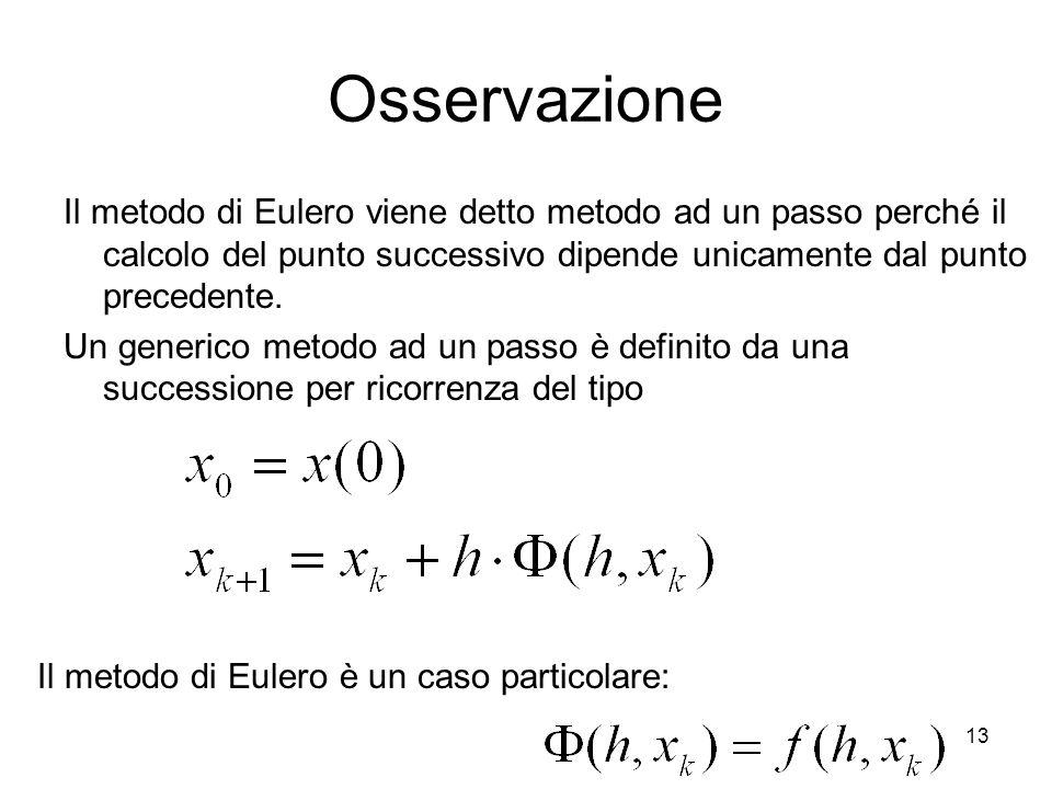 Osservazione Il metodo di Eulero viene detto metodo ad un passo perché il calcolo del punto successivo dipende unicamente dal punto precedente.