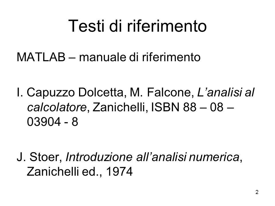 Testi di riferimento MATLAB – manuale di riferimento