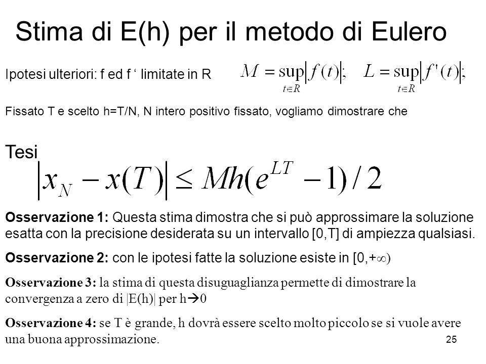 Stima di E(h) per il metodo di Eulero