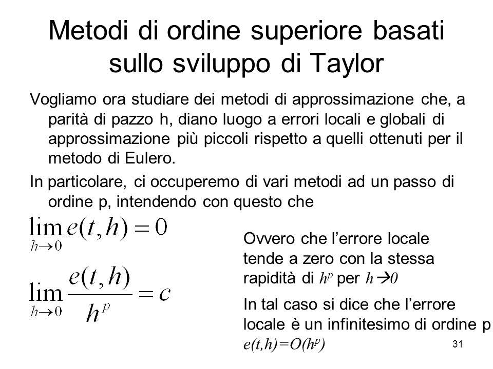Metodi di ordine superiore basati sullo sviluppo di Taylor