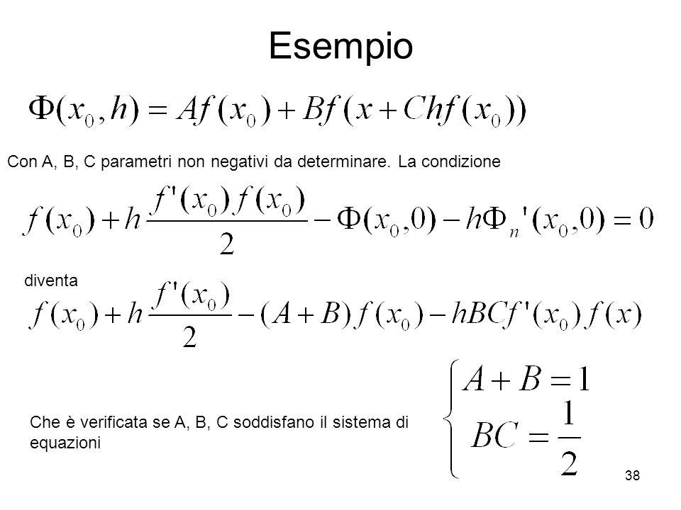 Esempio Con A, B, C parametri non negativi da determinare.