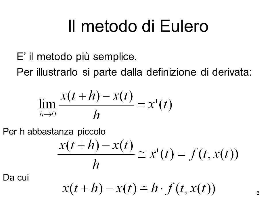Il metodo di Eulero E' il metodo più semplice.
