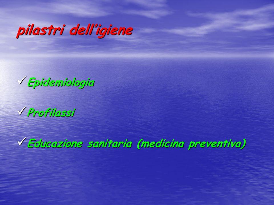 pilastri dell'igiene Epidemiologia Profilassi