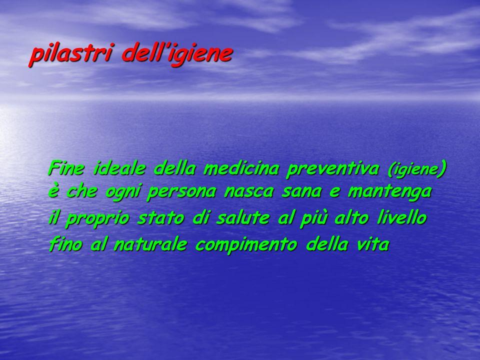 pilastri dell'igiene Fine ideale della medicina preventiva (igiene) è che ogni persona nasca sana e mantenga.