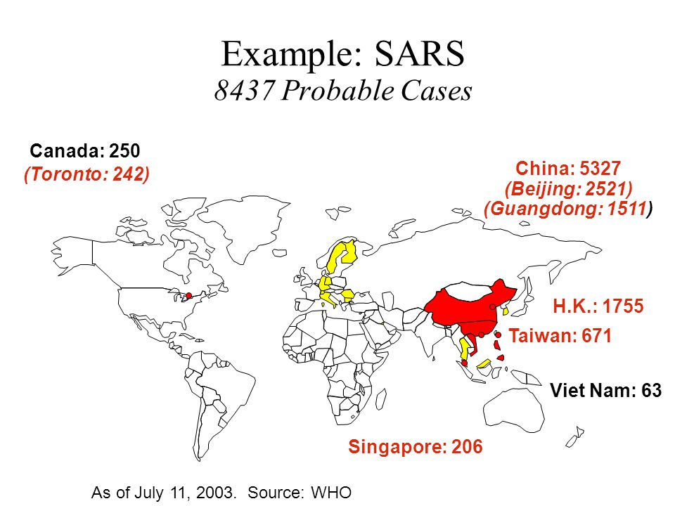 Example: SARS 8437 Probable Cases